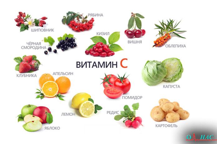 Список продуктов богатых витамином С